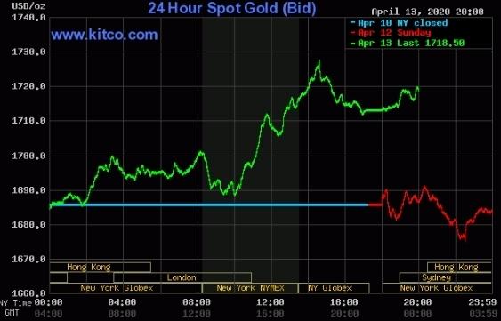Giá vàng lập đỉnh 7 năm