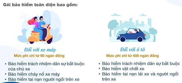 Quyền lợi gói bảo hiểm xe cơ giới của Bảo Việt