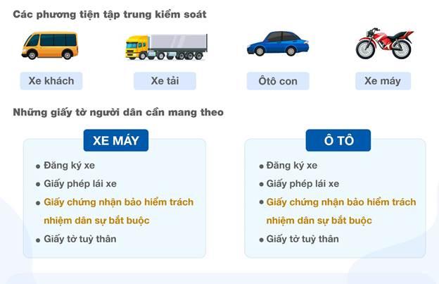Quyền lợi gói bảo hiểm xe cơ giới của Bảo Việt - 1