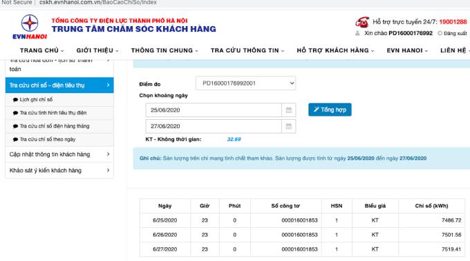 Theo dõi lượng điện tiêu thụ của một hộ gia đình ở Hà Nội trên website chăm sóc khách hàng. Ảnh chụp màn hình
