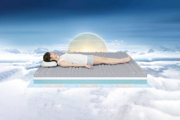 Đệm foam giúp nâng niu giấc ngủ của mọi thành viên trong gia đình.