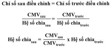 VN-Index, VN30-Index và cách tính toán