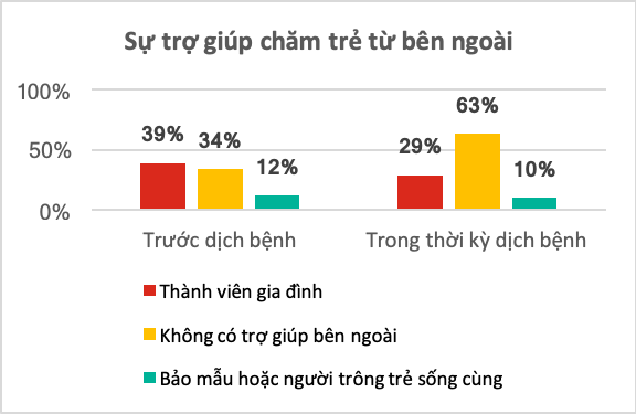 Nguồn và đồ họa: Adecco Việt Nam